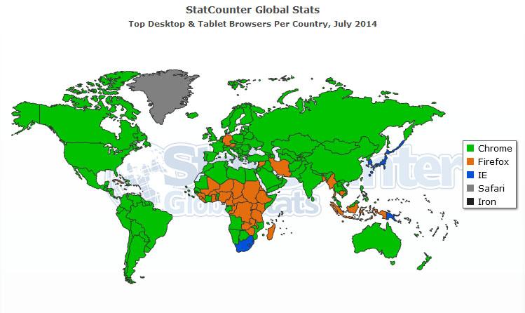 Browser più usati nel mondo